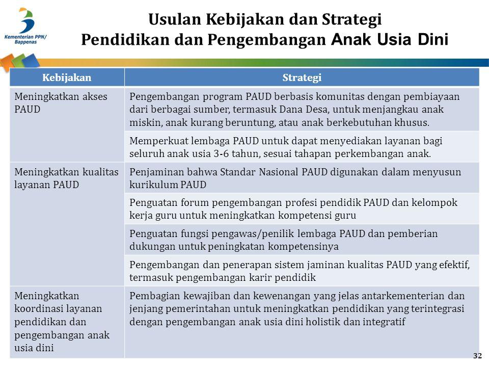 Usulan Kebijakan dan Strategi Pendidikan dan Pengembangan Anak Usia Dini