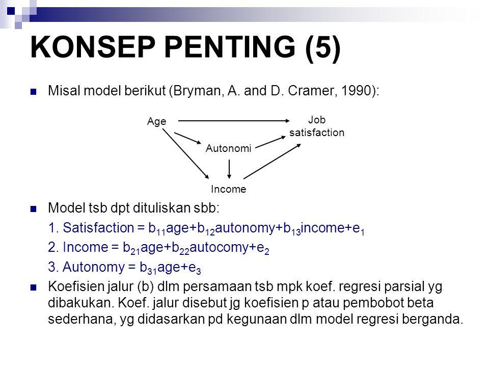 KONSEP PENTING (5) Misal model berikut (Bryman, A. and D. Cramer, 1990): Model tsb dpt dituliskan sbb: