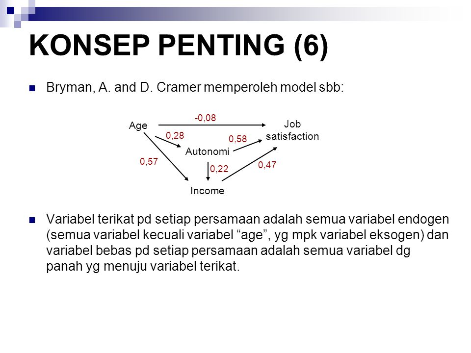 KONSEP PENTING (6) Bryman, A. and D. Cramer memperoleh model sbb: