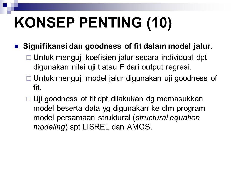 KONSEP PENTING (10) Signifikansi dan goodness of fit dalam model jalur.