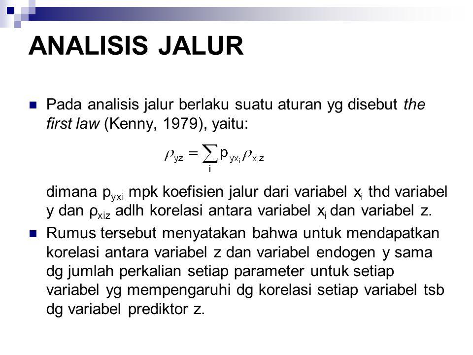 ANALISIS JALUR Pada analisis jalur berlaku suatu aturan yg disebut the first law (Kenny, 1979), yaitu: