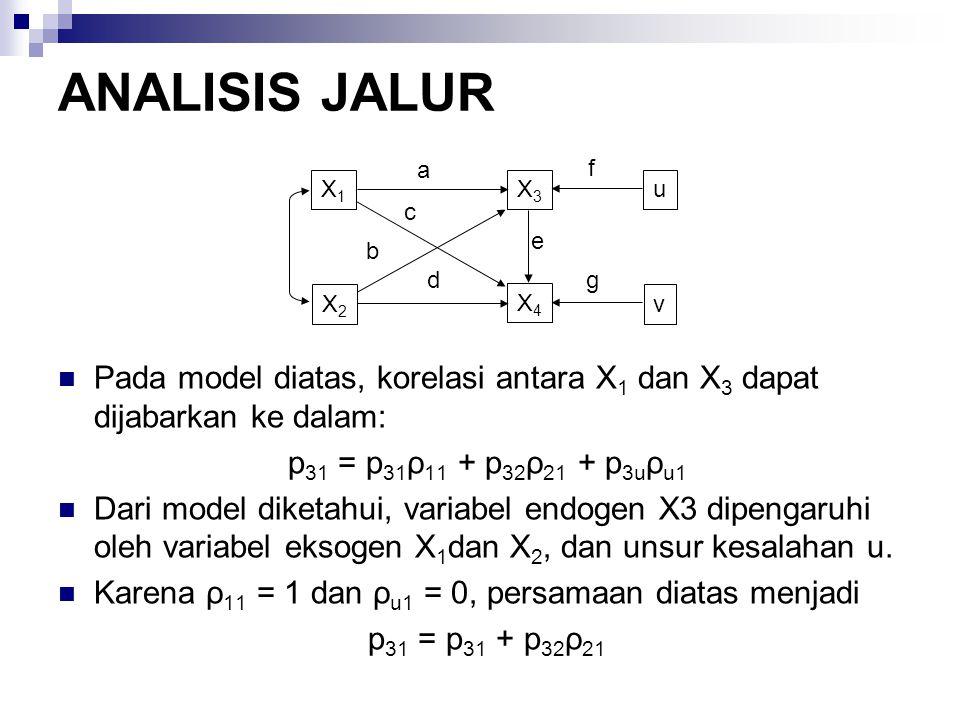 ANALISIS JALUR X1. X4. X3. X2. u. v. a. b. c. d. e. f. g. Pada model diatas, korelasi antara X1 dan X3 dapat dijabarkan ke dalam: