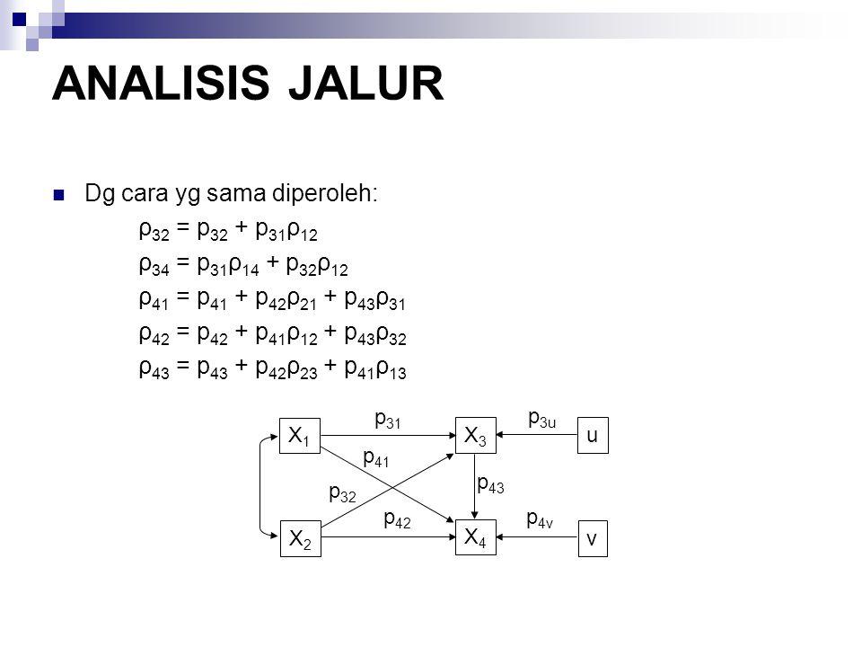 ANALISIS JALUR Dg cara yg sama diperoleh: ρ32 = p32 + p31ρ12