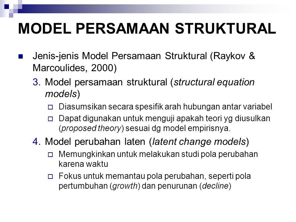 MODEL PERSAMAAN STRUKTURAL