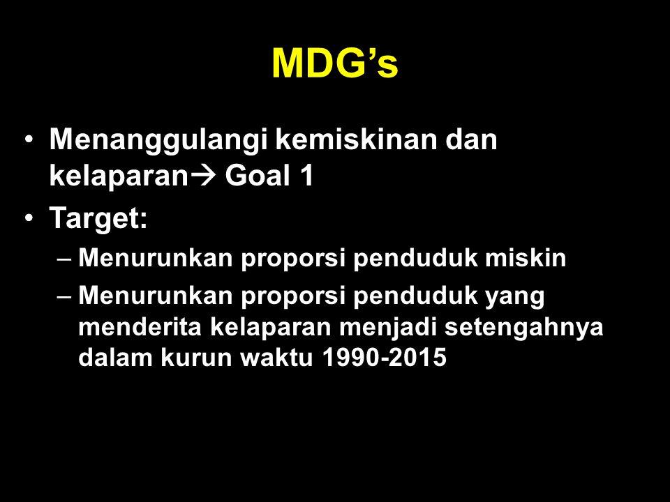 MDG's Menanggulangi kemiskinan dan kelaparan Goal 1 Target: