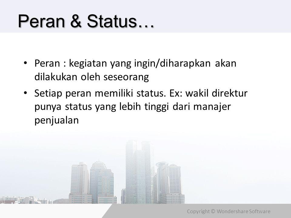 Peran & Status… Peran : kegiatan yang ingin/diharapkan akan dilakukan oleh seseorang.