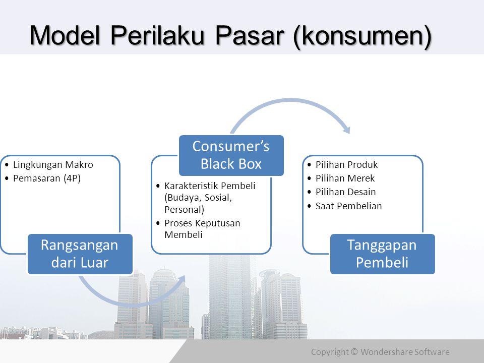 Model Perilaku Pasar (konsumen)