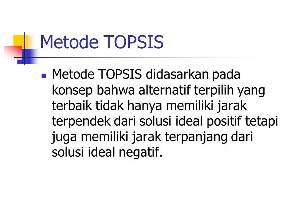 Metode TOPSIS