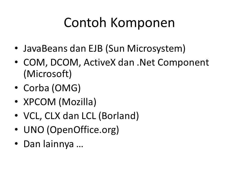 Contoh Komponen JavaBeans dan EJB (Sun Microsystem)