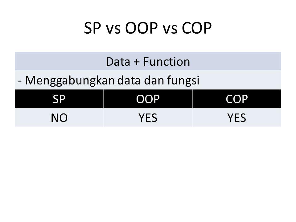 SP vs OOP vs COP Data + Function - Menggabungkan data dan fungsi SP