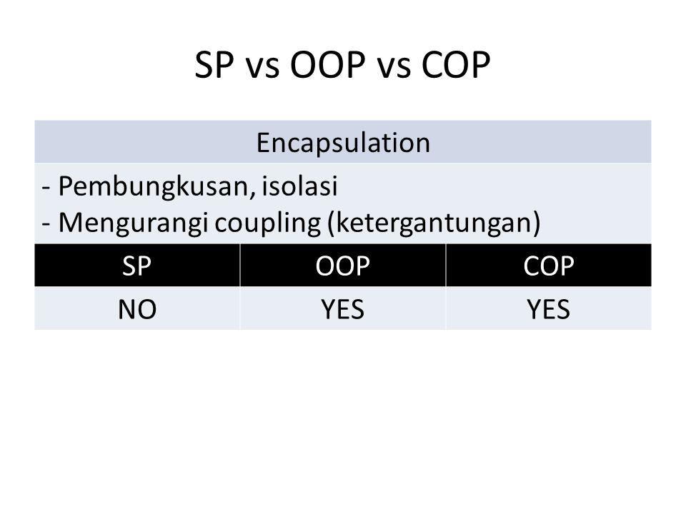 SP vs OOP vs COP Encapsulation Pembungkusan, isolasi