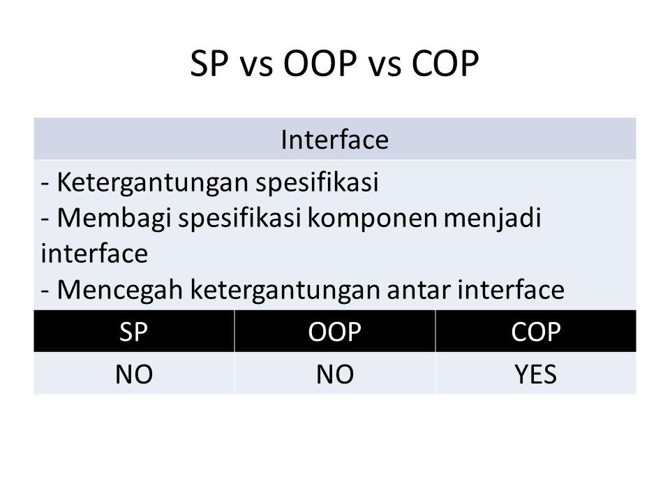 SP vs OOP vs COP Interface Ketergantungan spesifikasi