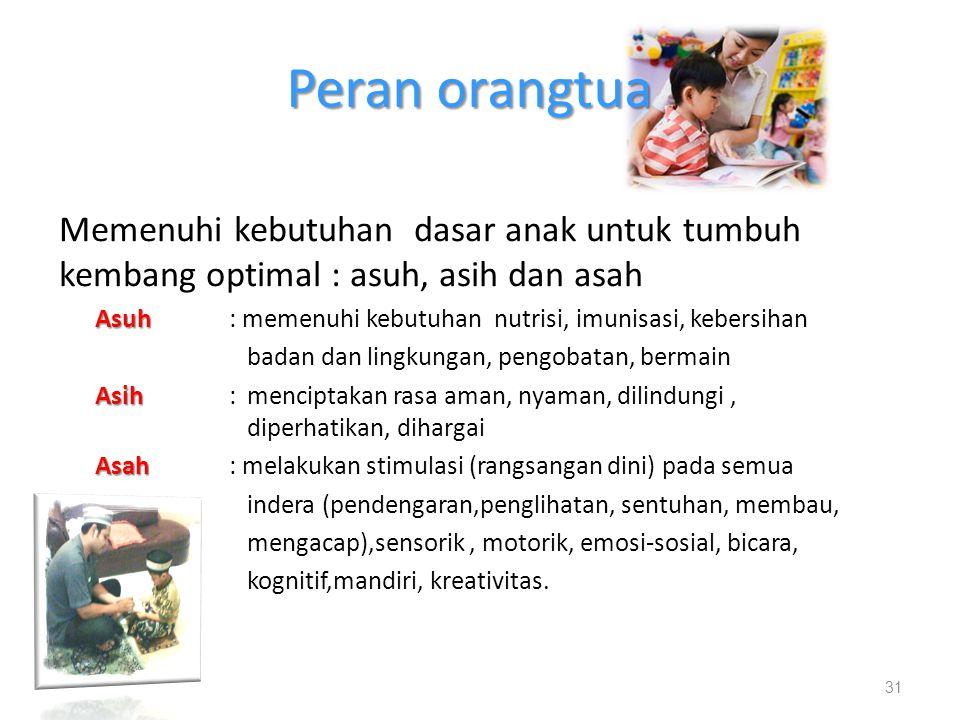 Peran orangtua Memenuhi kebutuhan dasar anak untuk tumbuh kembang optimal : asuh, asih dan asah.