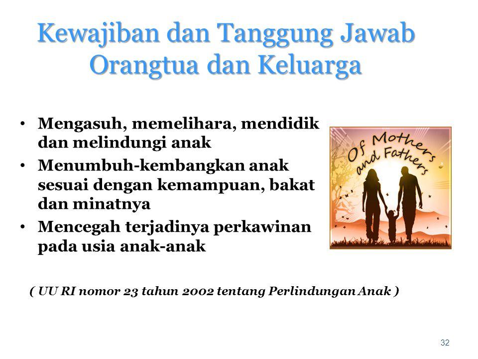 Kewajiban dan Tanggung Jawab Orangtua dan Keluarga