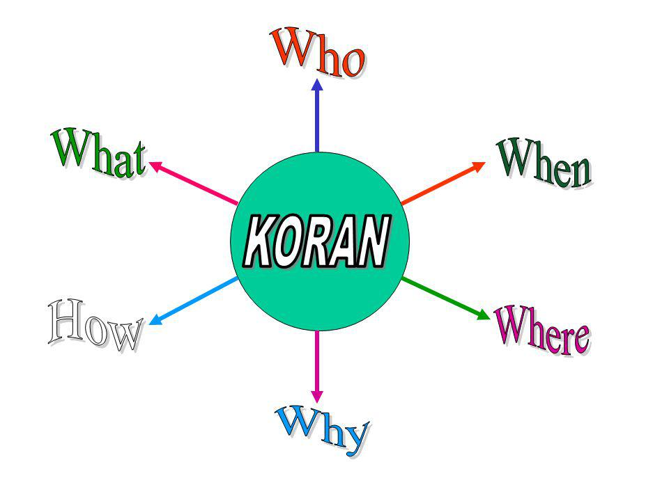 Who What When KORAN How Where Why
