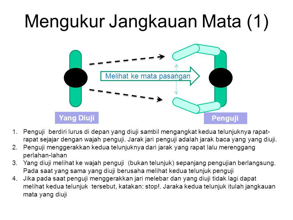Mengukur Jangkauan Mata (1)