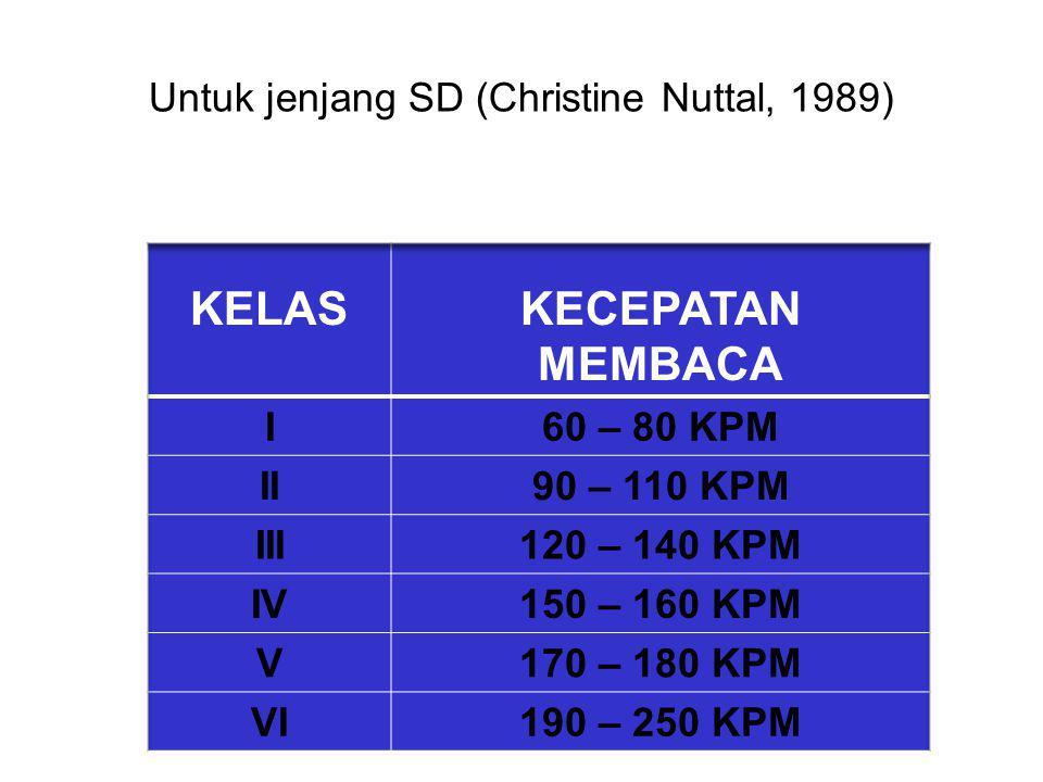 Untuk jenjang SD (Christine Nuttal, 1989)