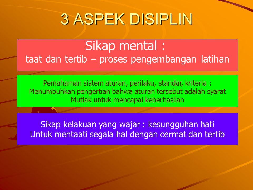 3 ASPEK DISIPLIN Sikap mental :