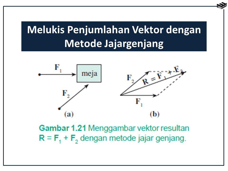 Melukis Penjumlahan Vektor dengan Metode Jajargenjang