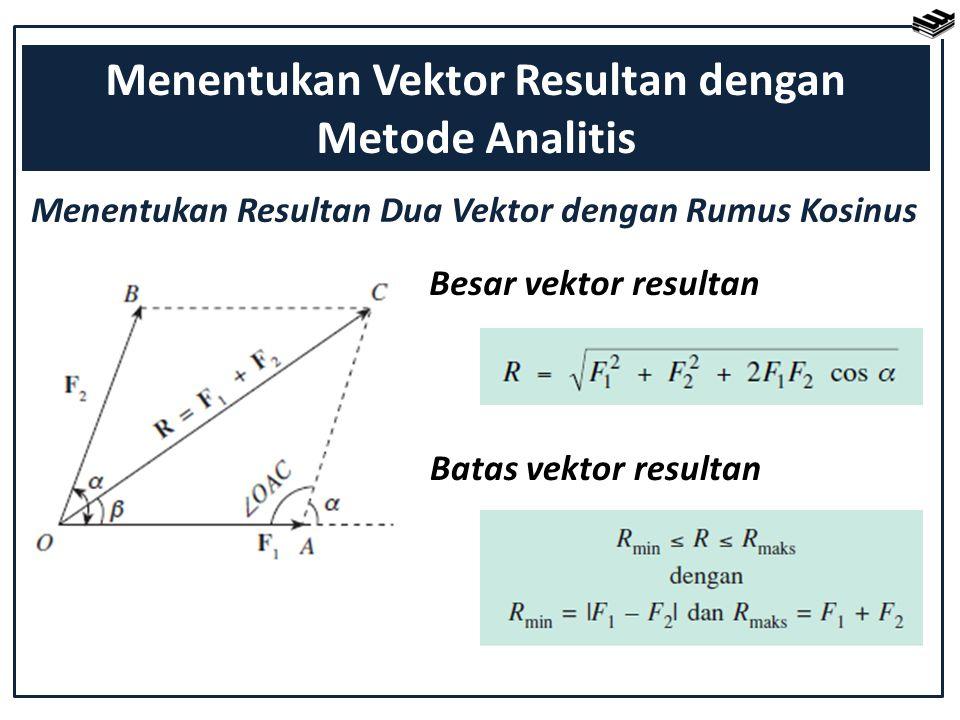 Menentukan Vektor Resultan dengan Metode Analitis