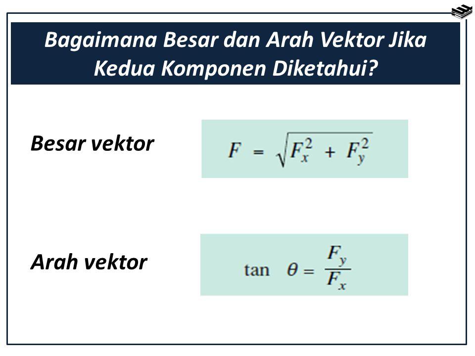 Bagaimana Besar dan Arah Vektor Jika Kedua Komponen Diketahui