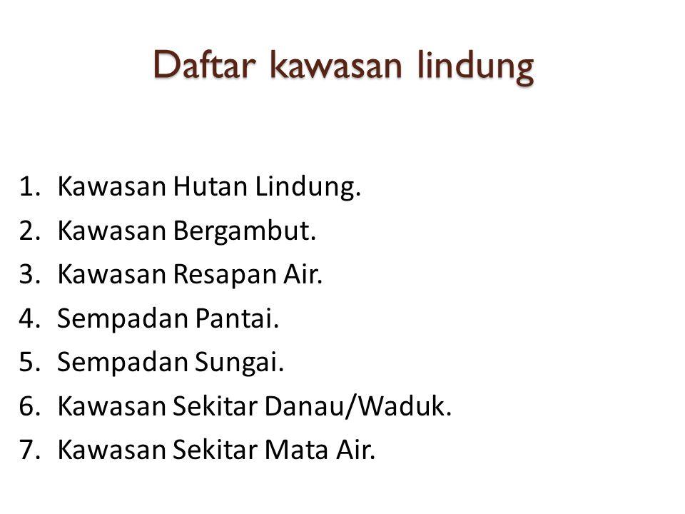 Daftar kawasan lindung
