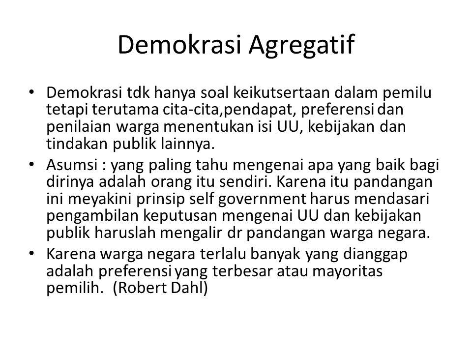Demokrasi Agregatif