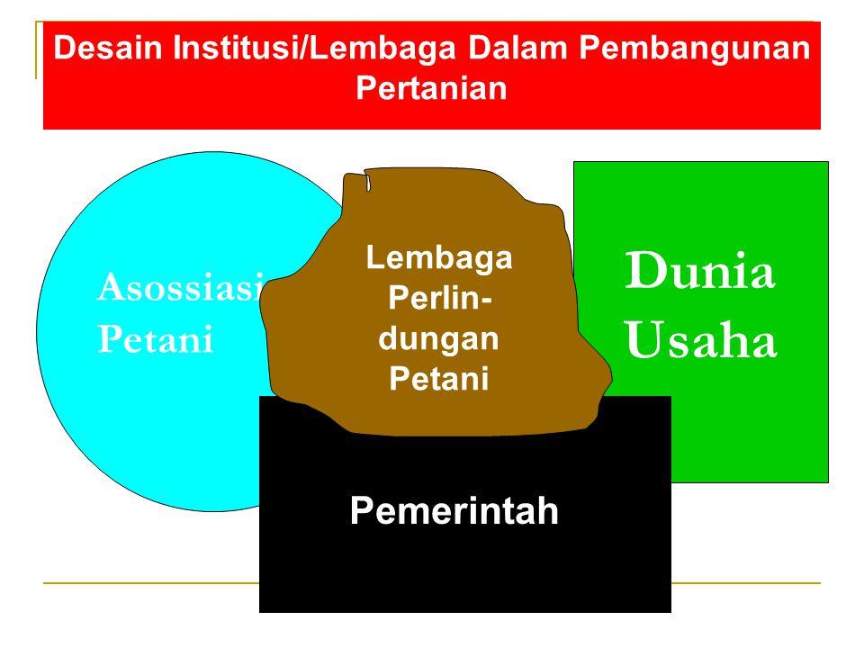 Desain Institusi/Lembaga Dalam Pembangunan Pertanian