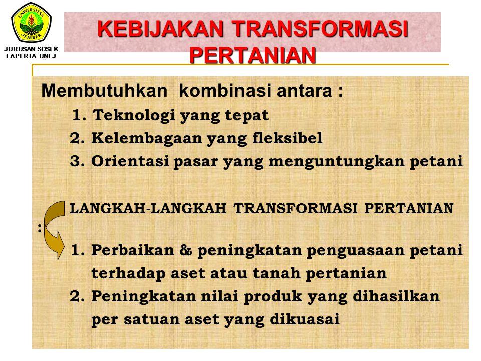 KEBIJAKAN TRANSFORMASI PERTANIAN
