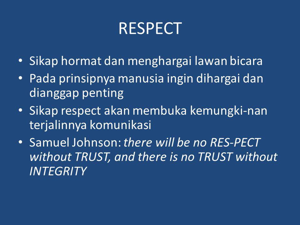 RESPECT Sikap hormat dan menghargai lawan bicara