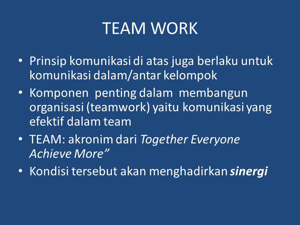 TEAM WORK Prinsip komunikasi di atas juga berlaku untuk komunikasi dalam/antar kelompok.