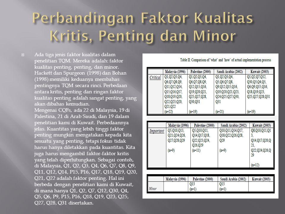 Perbandingan Faktor Kualitas Kritis, Penting dan Minor