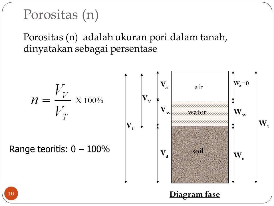Porositas (n) Porositas (n) adalah ukuran pori dalam tanah, dinyatakan sebagai persentase. soil.