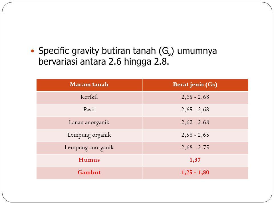 Specific gravity butiran tanah (Gs) umumnya bervariasi antara 2