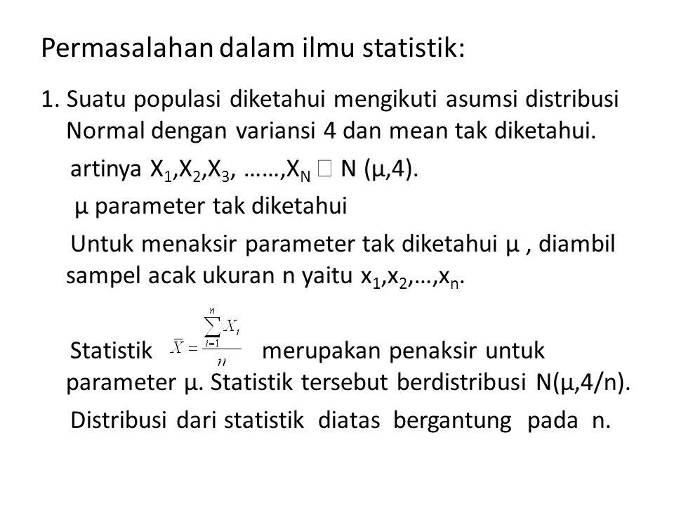 Permasalahan dalam ilmu statistik: