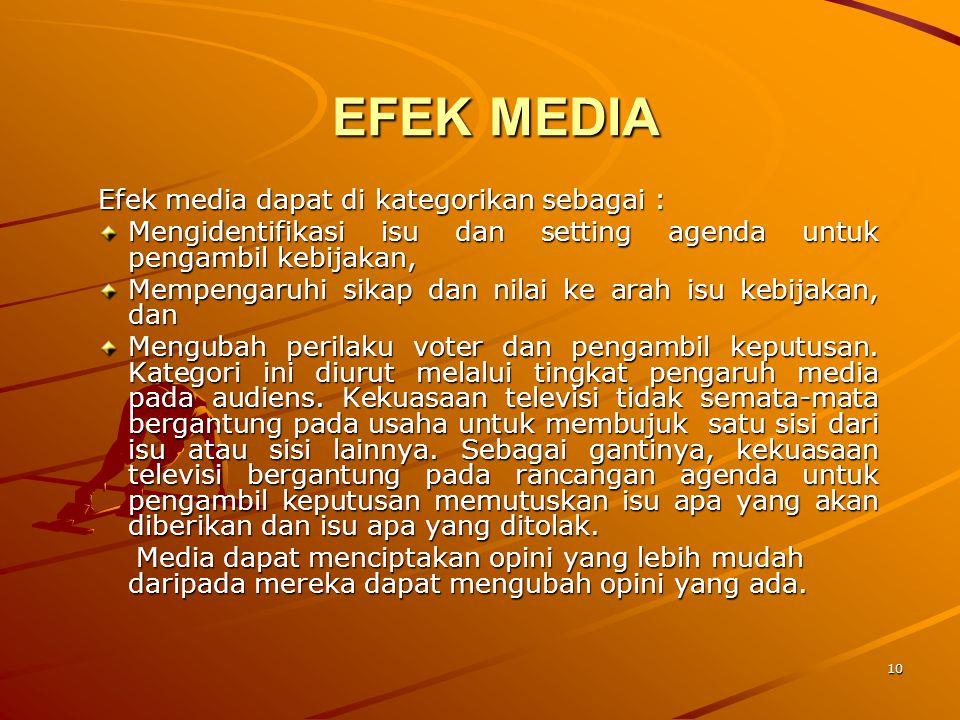 EFEK MEDIA Efek media dapat di kategorikan sebagai :