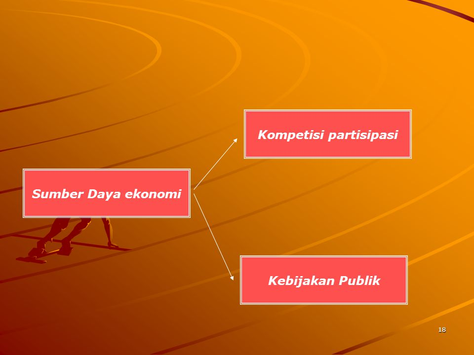 Kompetisi partisipasi
