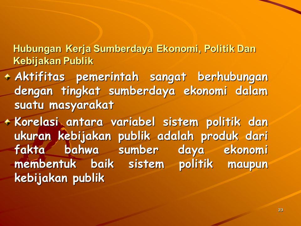 Hubungan Kerja Sumberdaya Ekonomi, Politik Dan Kebijakan Publik