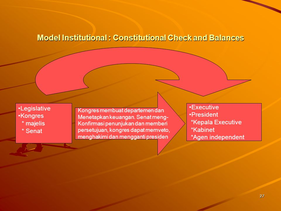 Model Institutional : Constitutional Check and Balances