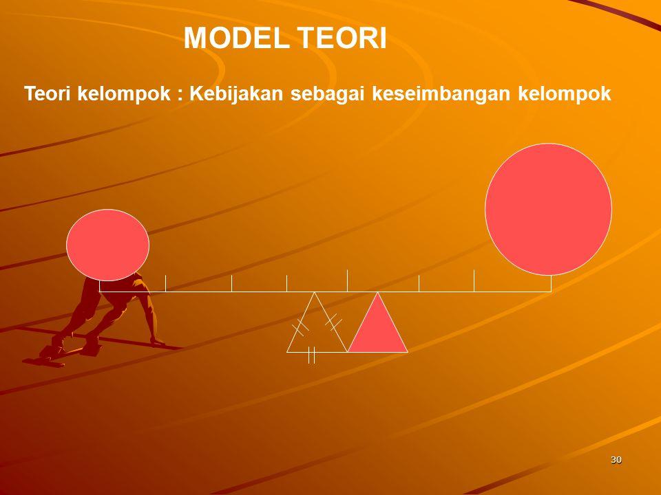 MODEL TEORI Teori kelompok : Kebijakan sebagai keseimbangan kelompok