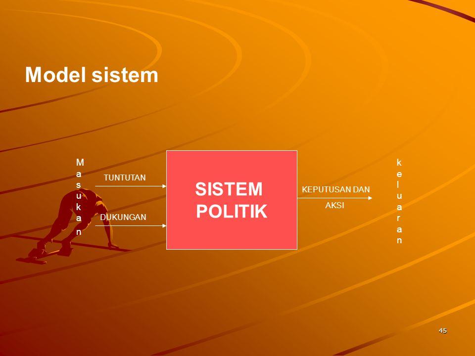 Model sistem SISTEM POLITIK Masukan keluaran TUNTUTAN KEPUTUSAN DAN
