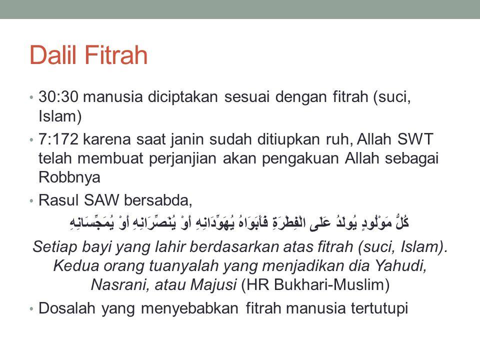 Dalil Fitrah 30:30 manusia diciptakan sesuai dengan fitrah (suci, Islam)