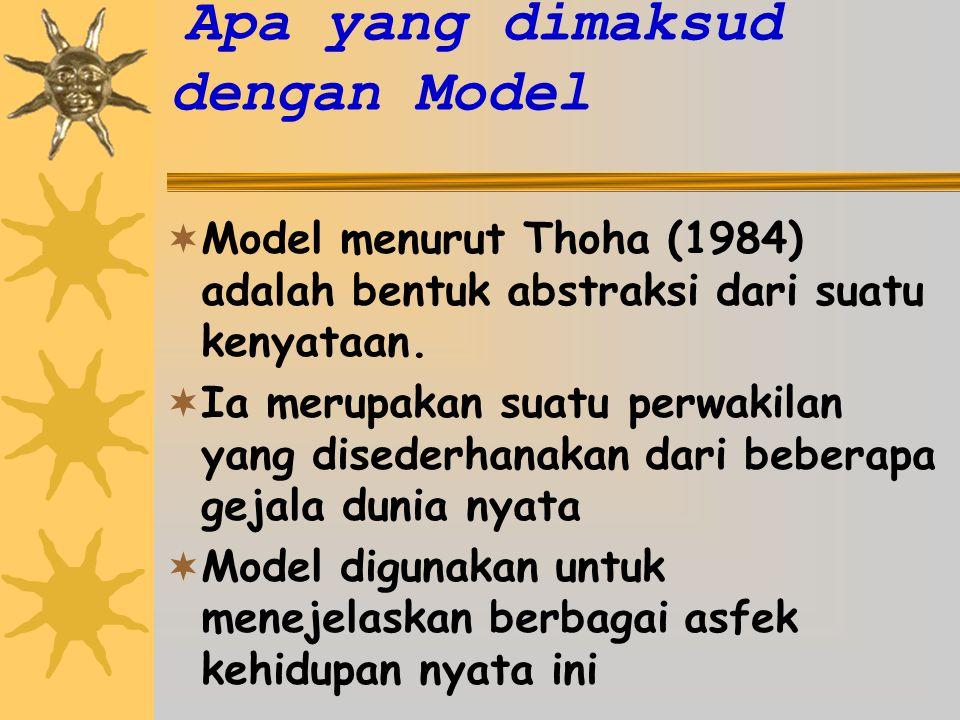 Apa yang dimaksud dengan Model