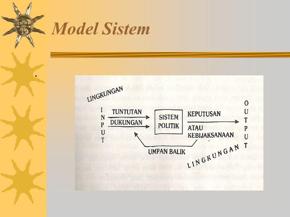 Model Sistem .