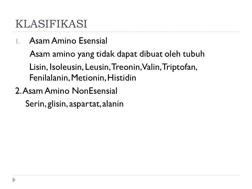 KLASIFIKASI Asam Amino Esensial