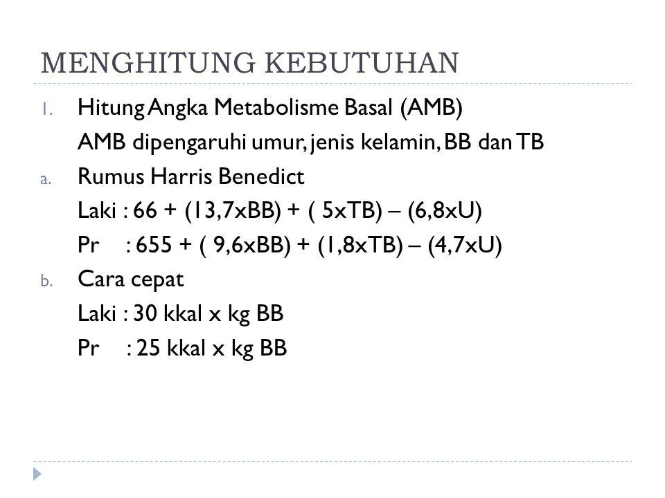 MENGHITUNG KEBUTUHAN Hitung Angka Metabolisme Basal (AMB)