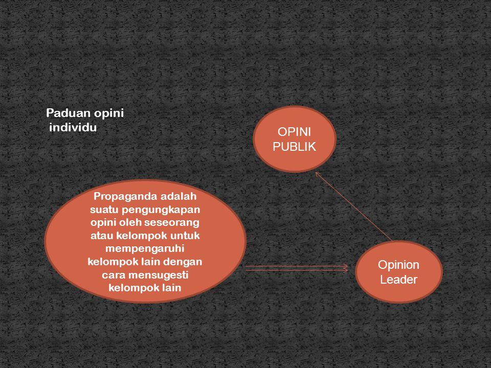 Paduan opini individu OPINI PUBLIK Opinion Leader