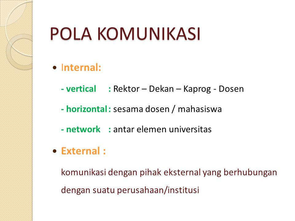 POLA KOMUNIKASI Internal: External :
