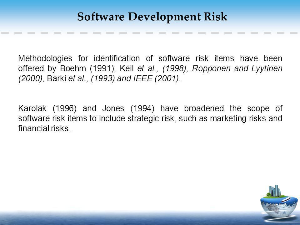 Software Development Risk