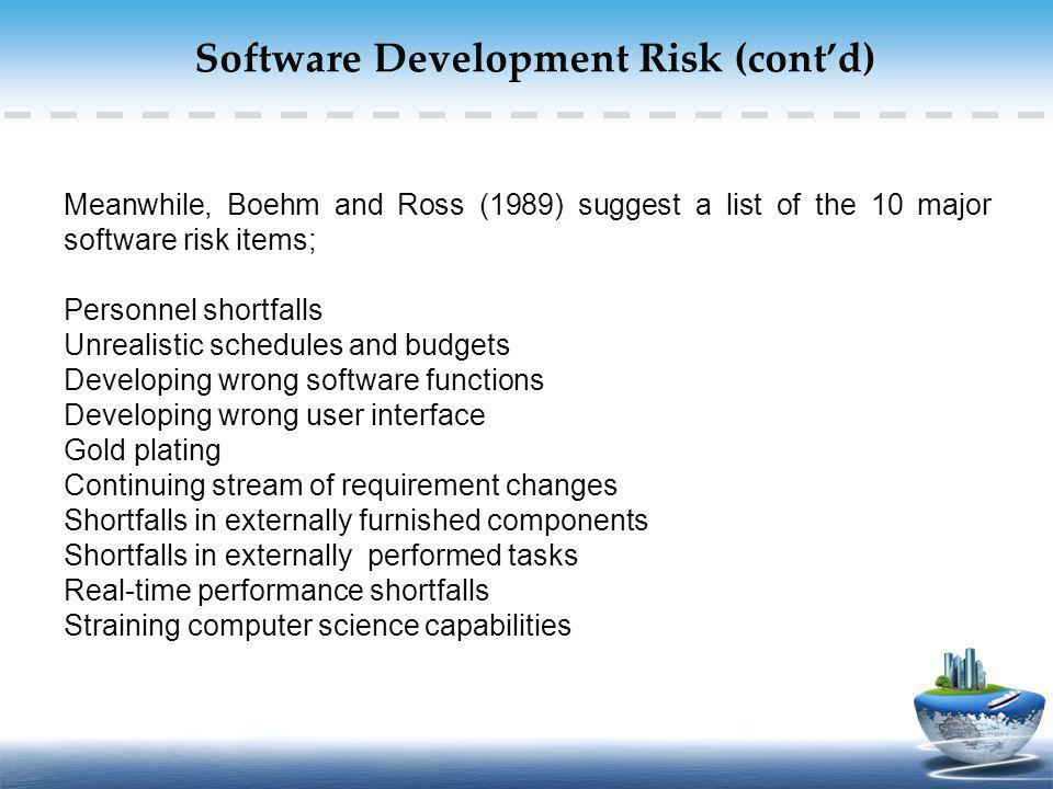 Software Development Risk (cont'd)